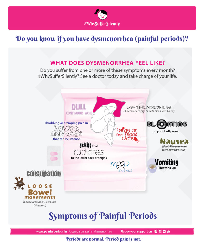 #WhySufferSilently - Symptoms of Dysmenorrhea (Extreme Period Pain)