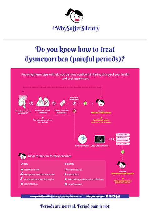 How do you get rid of period cramps? Create dysmenorrhea awareness send emails
